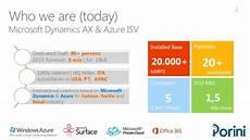 Microsoft Subsidiaries Rahvusvaheline Microsoft Dynamics Ax Il Baseeruv