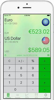 Currency Converter Chart Currency Currency Exchange Rates Converter