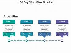 Timeline Action Plan Template 100 Day Work Plan Timeline Powerpoint Presentation