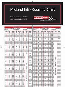Standard Brick Size Chart Midland Brick Coursing Chart