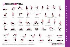 Vinyasa Yoga Poses Chart Yoga Teachers College Barcelona Spain 200hr Degree