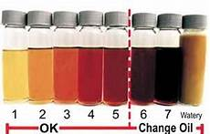 Synthetic Oil Color Chart Rough Oil Color And I Am Not Talking About Painting