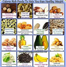 How To Gain Weight By Food Chart Pin On Breakfast