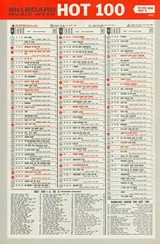 Billboard Yearly Music Charts Archive Billboard March 10 1962