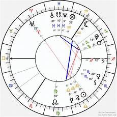 Solar Chart Vs Natal Chart Venus Return Chart Calculator Best Picture Of Chart