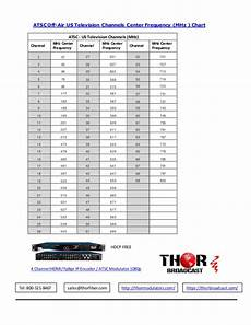 Mhz Chart Atsc Off Air Us Television Channels Center Frequency M Hz