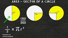 A Circle How To Find The Area Of A Circle S Sector Youtube