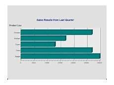 Sas Horizontal Bar Chart Sas Graphs For Activex
