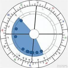 Murphy Birth Chart Horoscope Date Of Birth Astro