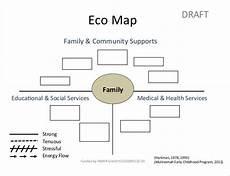 Free Ecomap Template 15 Ecomap Templates Doc Pdf Genogram Template Family