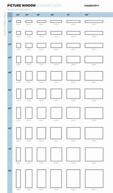 Exterior Door Sizes Chart Standard Window Sizes For Your House Dimensions Amp Size