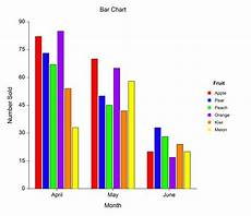 Interesting Bar Charts Notebook 4 Information Graphics Journ 234