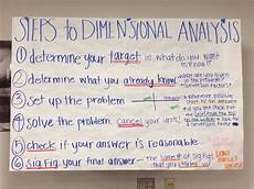 Dimensional Analysis Chart Dimensional Analysis Input Chart Glad Chemistry
