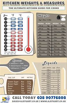 Weights And Measurements Chart Kitchen Weights Amp Measures Conversion Chart