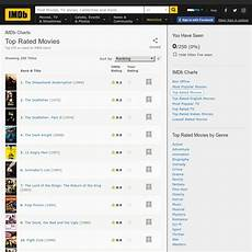 Imdb Chart Top Tv Top 250 Pearltrees