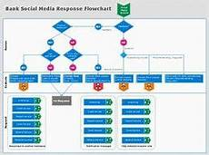 Email Marketing Flow Chart Template Image Result For Marketing Flow Chart Template Flow