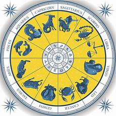 Zodiac Birth Chart Relationship Compatibility Between An Aries Man And A