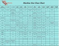 Pact Size Chart Excavator Size Comparison Chart Best Picture Of Chart