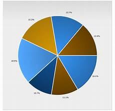 Kendo Pie Chart Data Source Dojo Charting Archived Tutorial Dojo Toolkit