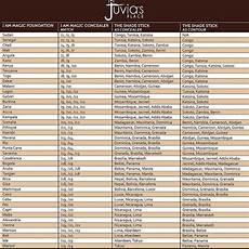 Shade Chart Juvias Place Stick Foundation Foundation