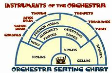 Orchestra Seating Chart Worksheet Orchestra Seating Chart Education Of The Arts Pinterest