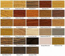 Wood Stains Stain Colors Fabulous Floors Columbus