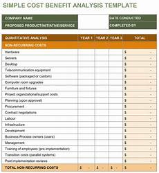 Chart Pro Copy Service Cost Analysis Spreadsheet Template Excel Spreadsheet