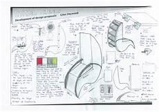 Design Criteria Product Design 05b Ideas Redruth Product Design