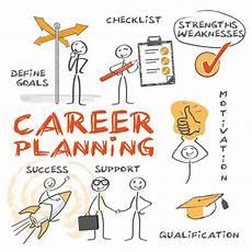 Career Plans Dhrm Employee Employee Gateway