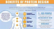 Institute For Protein Design Protein Design Institute For Protein Design