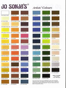 Jo Sonja Color Chart Paint Color Chart Wine And Canvas