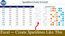 Sparklines Excel Excel Tricks How To Create Sparklines In Excel Ms