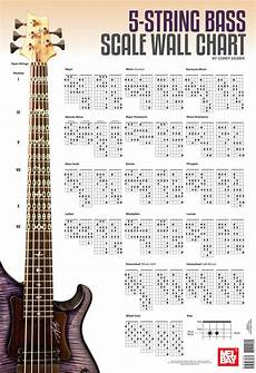 Bass Scales Wall Chart Four String Bass Scales Pictures Music Search Engine At