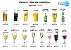 How Much Sugar In Alcoholic Drinks Chart How Much Sugar In Alcohol Google Search Favorite