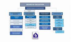 Faa Org Chart 2019 Org Chart 2019 2020 School District No 83 North