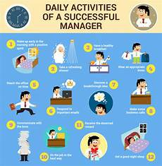 Daily Job Activities Daily Activities Of A Successful Manager Visual Ly