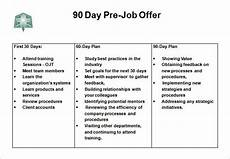 90 Day Action Plan Template 12 30 60 90 Day Action Plan Templates Word Pdf Apple