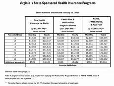 Va Dental Eligibility Chart Virginia Health Care Foundation Income Guidelines