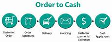 Order To Cash Order To Cash And Quote To Cash What S The Difference