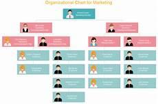 Orginizational Chart What S The Purpose Of Organizational Chart Org Charting