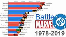 Superhero Movie Chart Marvel Vs Dc Most Money Grossing Movies 1978 2019