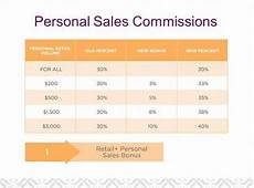 Sales Commissions Structure Glow Girls Jamberry Nails Compensation Plan 03 Senior