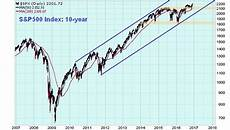 S P 500 Chart 10 Years The S Amp P 500 Could Surge To 3 000 By 2018 Etf Daily News