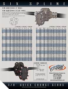 Winters Gear Chart Gear Charts Winters Performance Products Inc