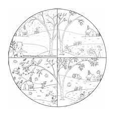 Vier Jahreszeiten Malvorlagen Ausmalbilder Jahreszeiten 03 Ausmalen
