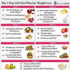 losing weight in 7 days is just in our go with the