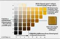 Munsell Chart Munsell Color Chart Online Free And 10yr Hue Page