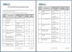 Documentation Template Itil 174 Amp Iso 20000 Premium Documentation Toolkit 20000academy
