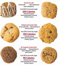 honest cookie diet review here is the
