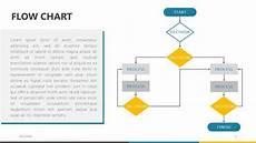 Beautiful Flow Chart Template Flow Chart Free Powerpoint Template